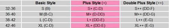 b-chart